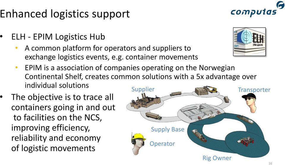 solutions with a 5x advantage over individual solutions Supplier The objective is to trace all containers going in and out to