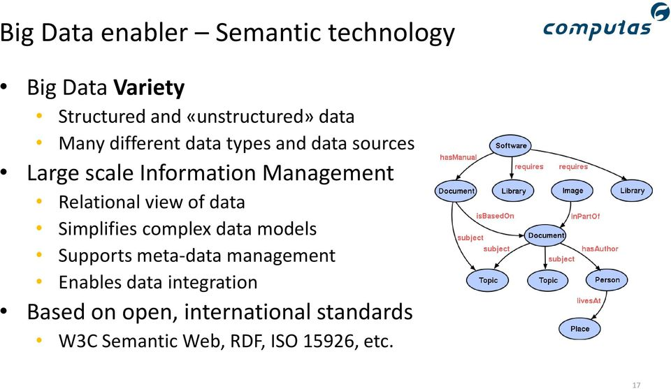 view of data Simplifies complex data models Supports meta-data management Enables data