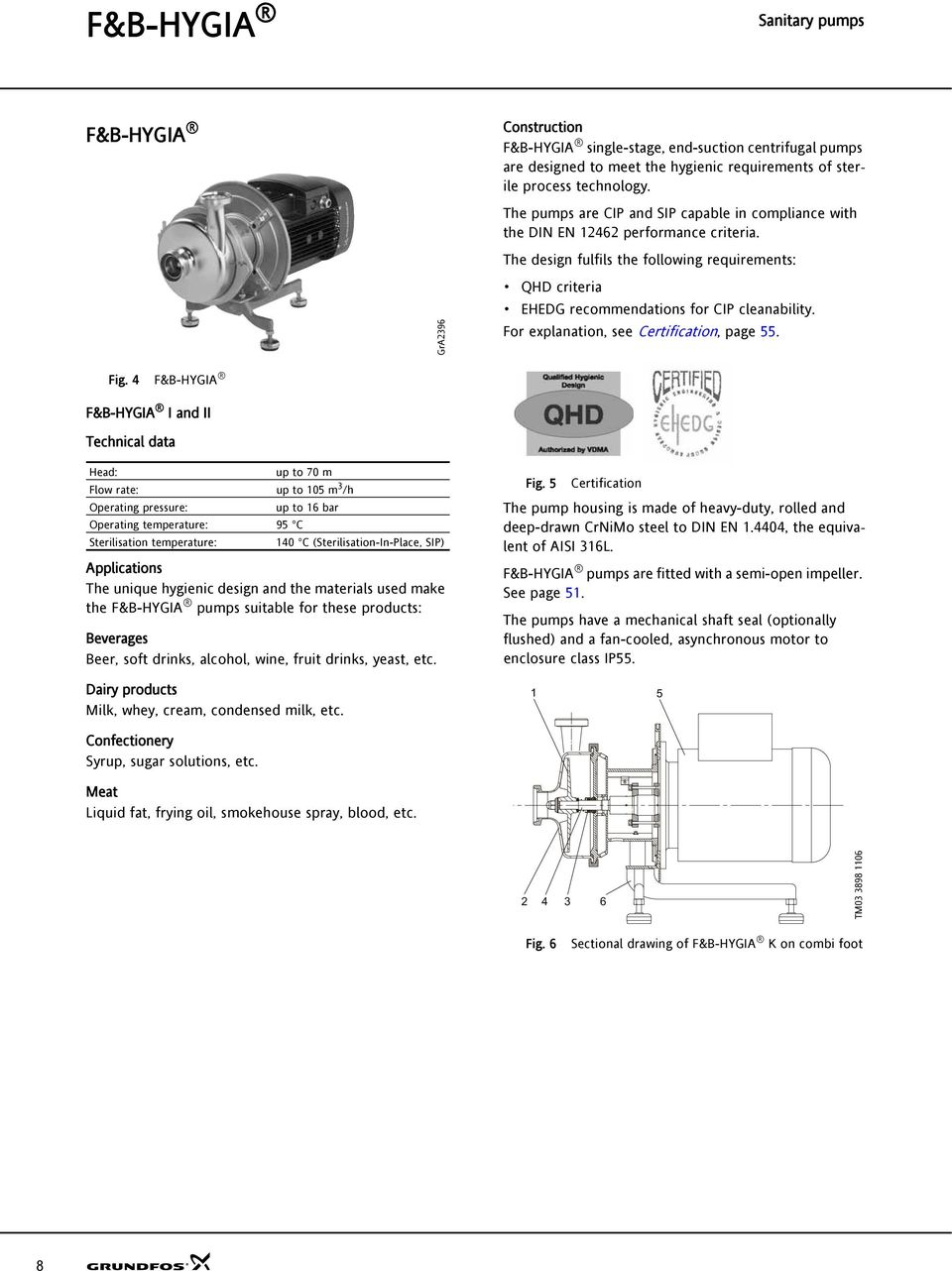 Centrifugal Pump Book