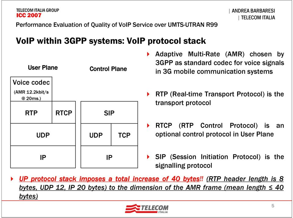 (Real-time Transport Protocol) is the transport protocol UDP UDP TCP RTCP (RTP Control Protocol) is an optional control protocol in User Plane IP IP SIP