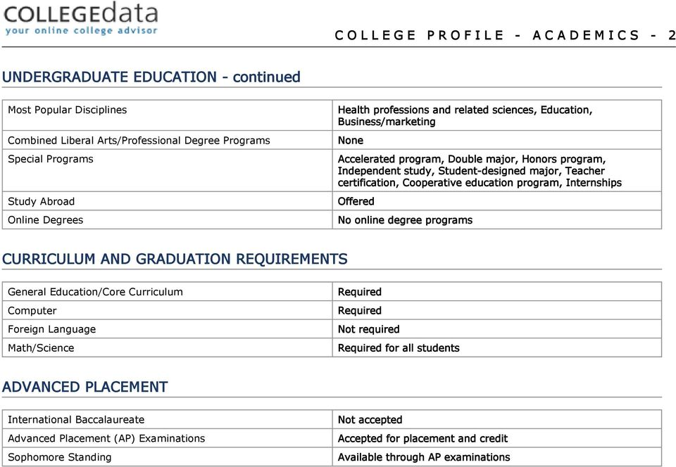 certification, Cooperative education program, Internships Offered No online degree programs CURRICULUM AND GRADUATION REQUIREMENTS General Education/Core Curriculum Computer Foreign Language