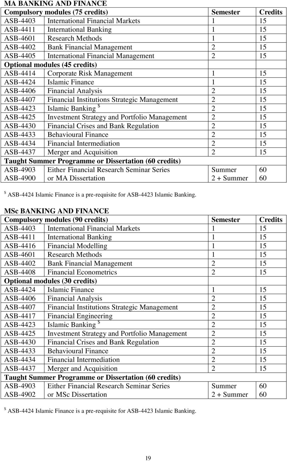 Analysis 2 15 ASB-4407 Financial Institutions Strategic Management 2 15 ASB-4423 Islamic Banking $ 2 15 ASB-4425 Investment Strategy and Portfolio Management 2 15 ASB-4430 Financial Crises and Bank