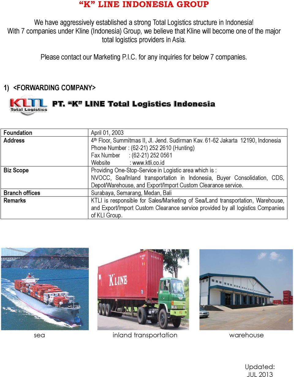 for any inquiries for below 7 companies. 1) <FORWARDING COMPANY> Foundation April 01, 2003 Address 4 th Floor, Summitmas II, Jl. Jend. Sudirman Kav.