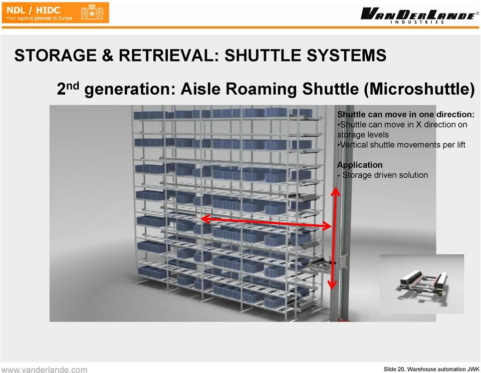 move in X direction on storage levels Vertical shuttle movements per