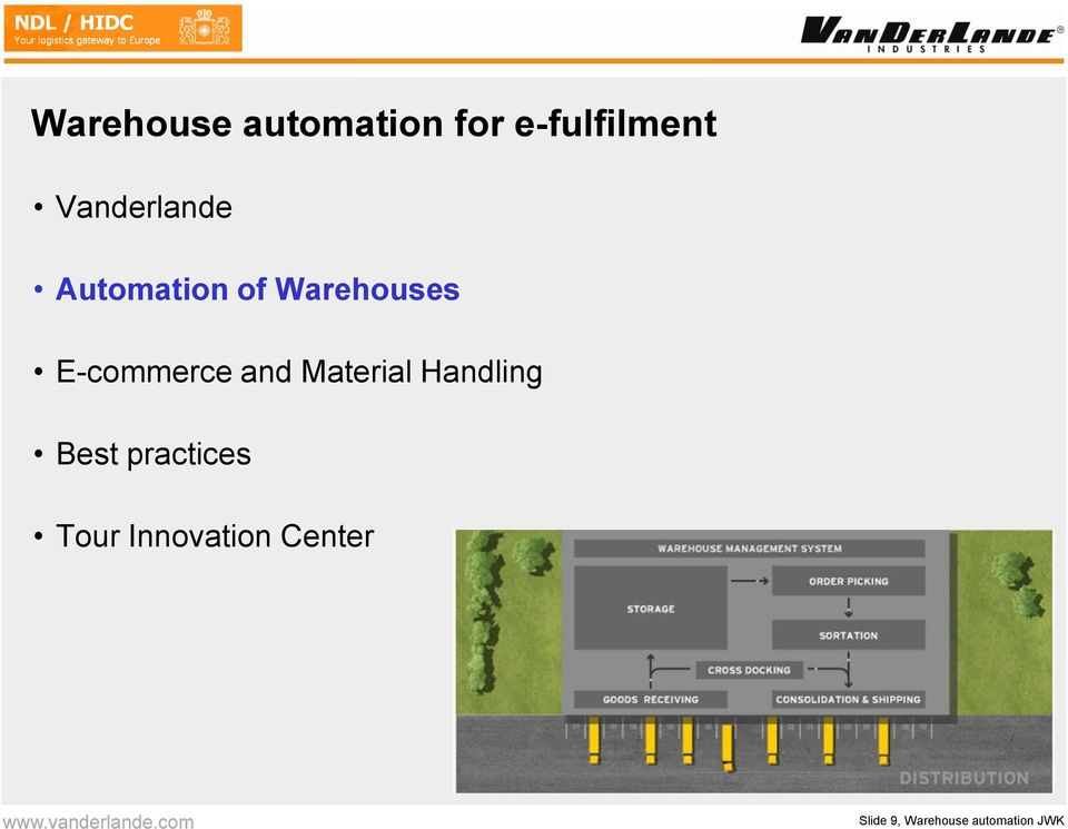 E-commerce and Material Handling Best