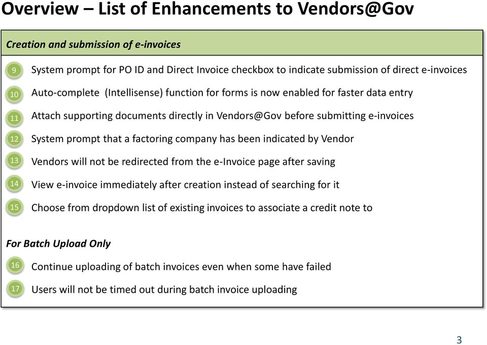 company has been indicated by Vendor Vendors will not be redirected from the e-invoice page after saving View e-invoice immediately after creation instead of searching for it Choose from dropdown