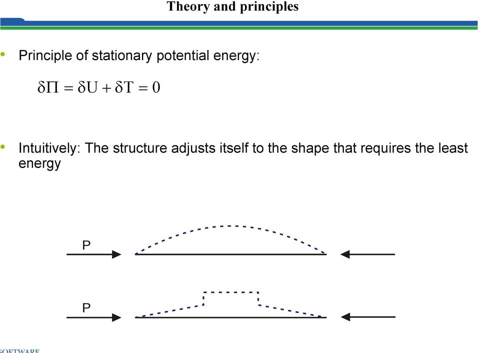 = 0 Intuitively: The structure adjusts