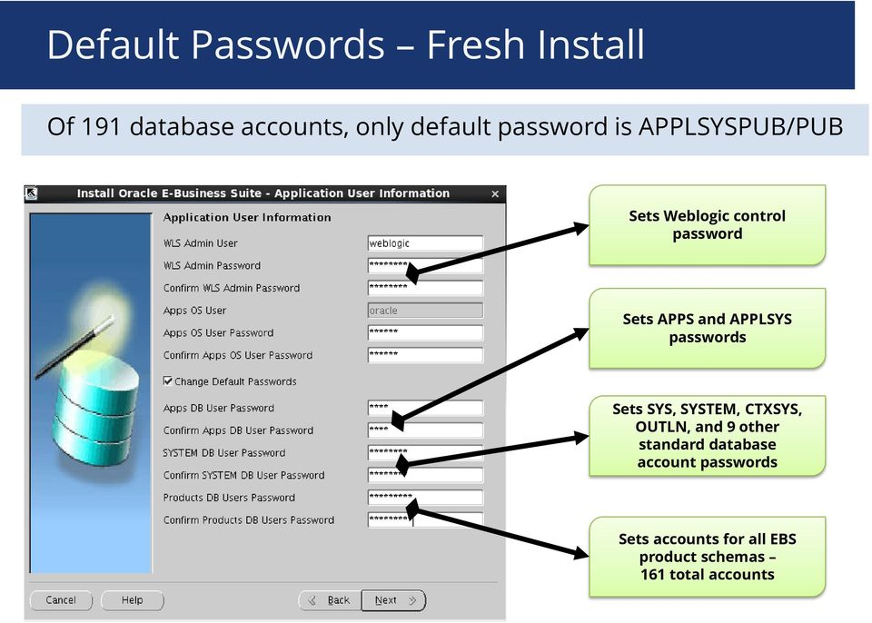 APPLSYS passwords Sets SYS, SYSTEM, CTXSYS, OUTLN, and 9 other standard