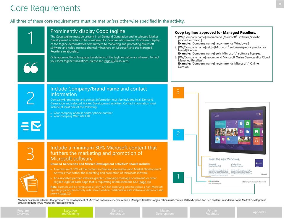 Prominent display of the tagline demonstrates commitment to marketing and promoting Microsoft software and helps increase channel mindshare on Microsoft and the Managed Reseller's relationship.