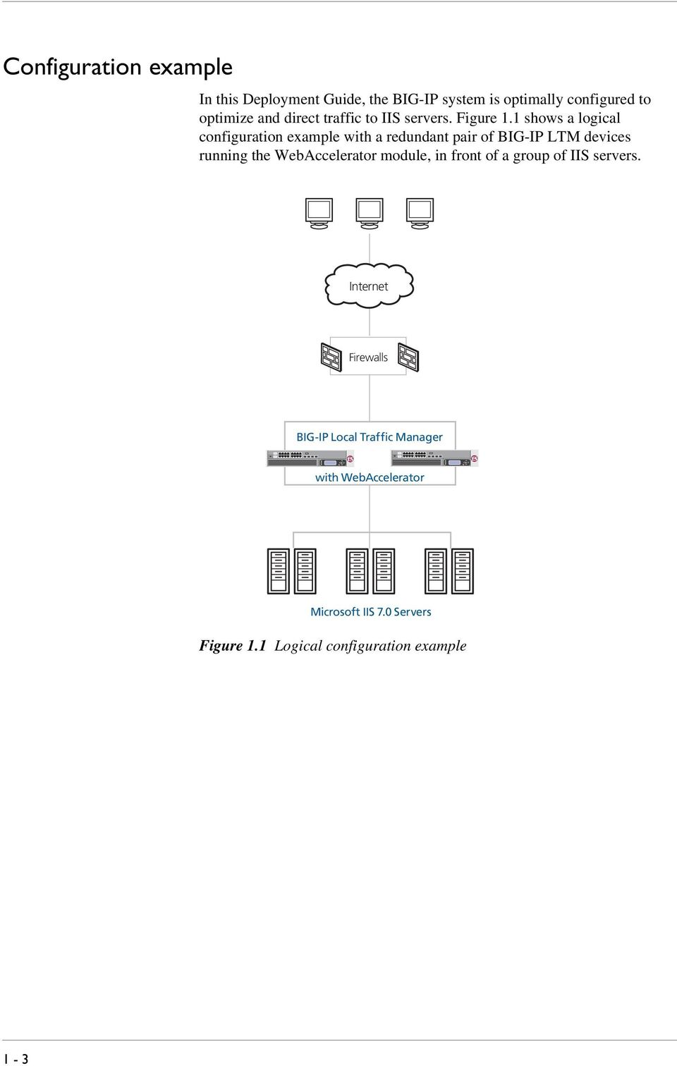 1 shows a logical configuration example with a redundant pair of BIG-IP LTM devices running the