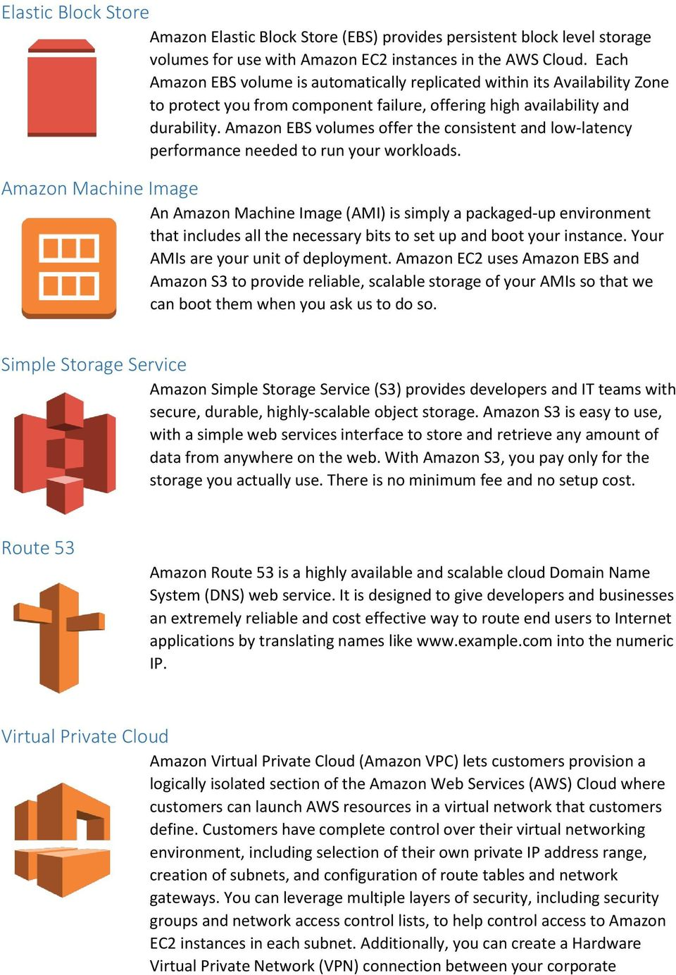 aws security best practices pdf