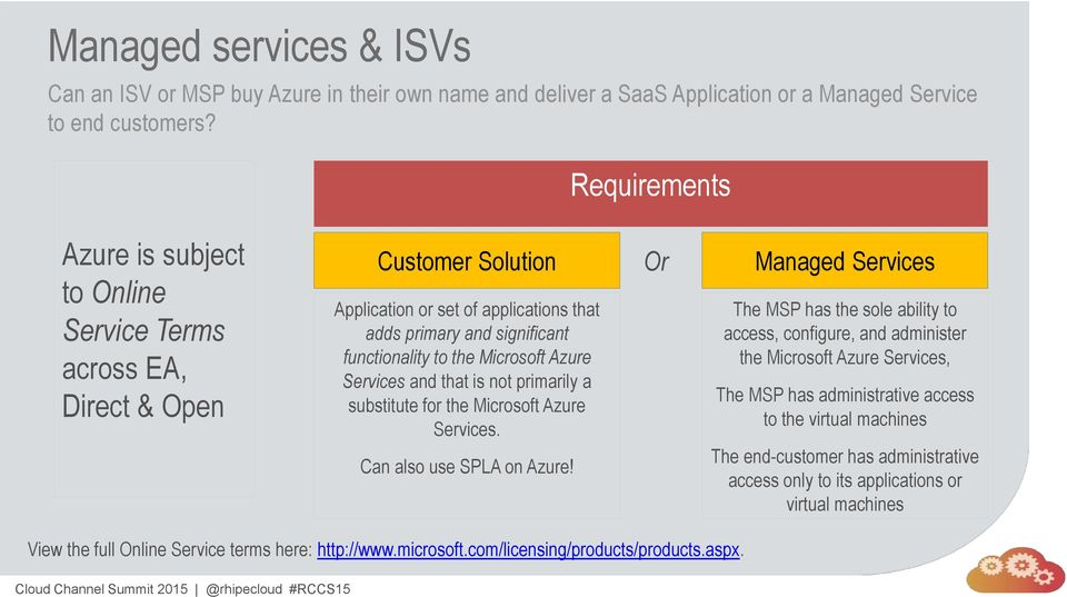 Azure Services and that is not primarily a substitute for the Microsoft Azure Services. Can also use SPLA on Azure!