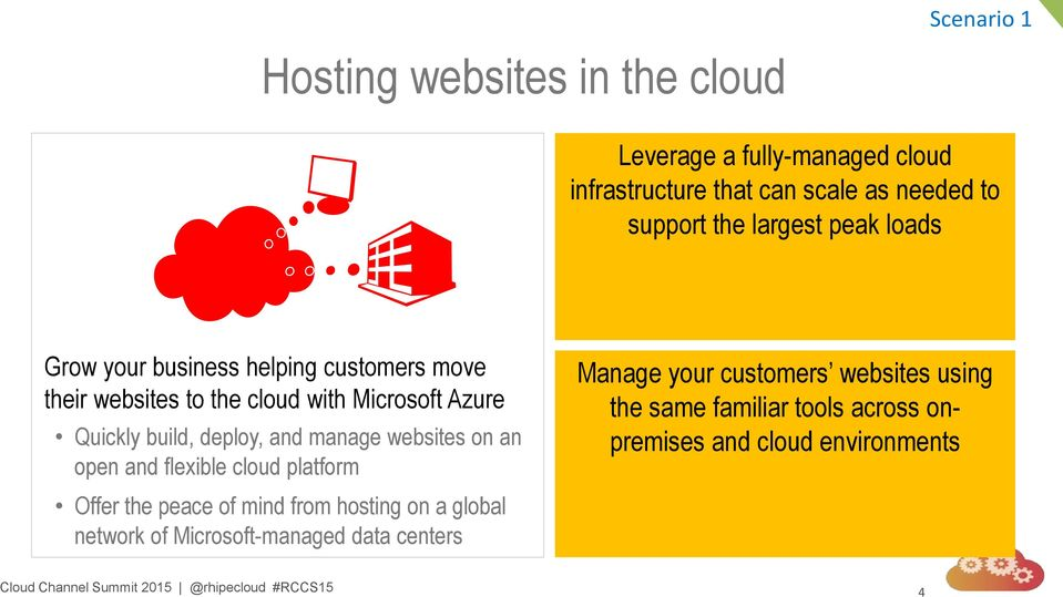 on an open and flexible cloud platform Offer the peace of mind from hosting on a global network of Microsoft-managed data centers Manage