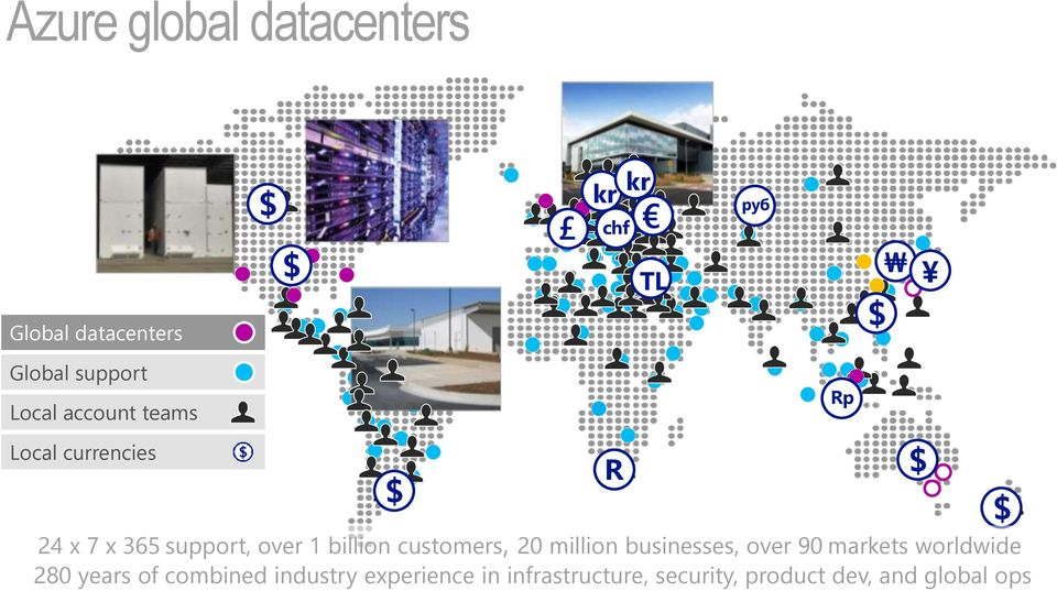 customers, 20 million businesses, over 90 markets worldwide 280 years of combined