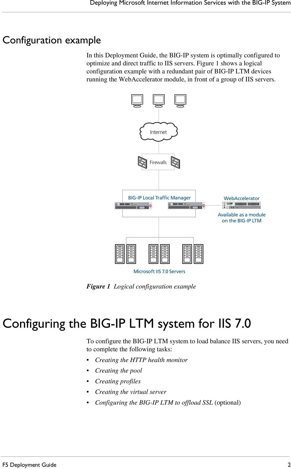 Internet Firewalls BIG-IP Local Traffic Manager WebAccelerator Available as a module on the BIG-IP LTM Microsoft IIS 7.