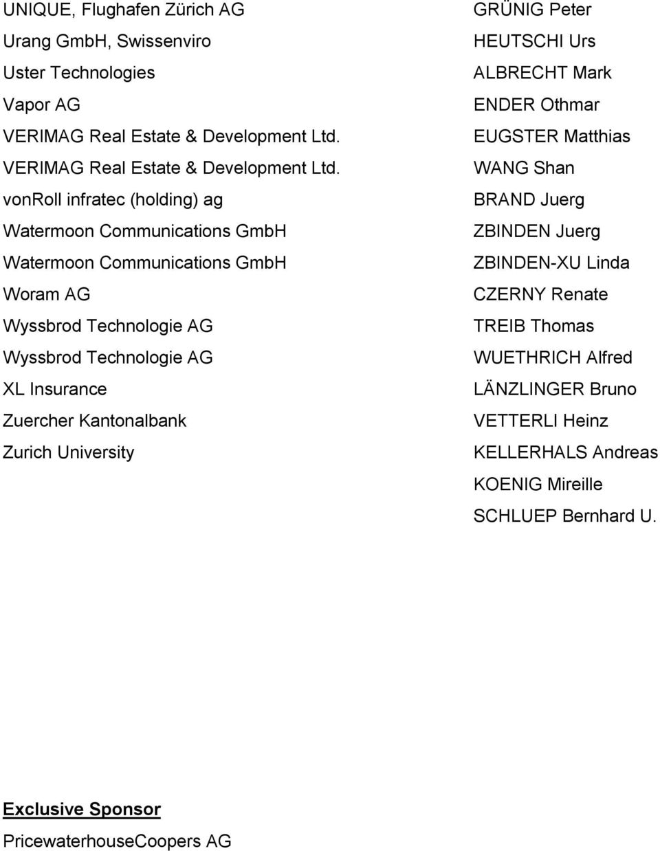 vonroll infratec (holding) ag Watermoon Communications GmbH Watermoon Communications GmbH Woram AG Wyssbrod Technologie AG Wyssbrod Technologie AG XL