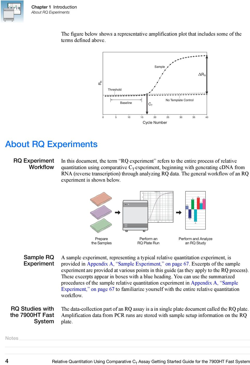 entire process of relative quantitation using comparative C T experiment, beginning with generating cdna from RNA (reverse transcription) through analyzing RQ data.