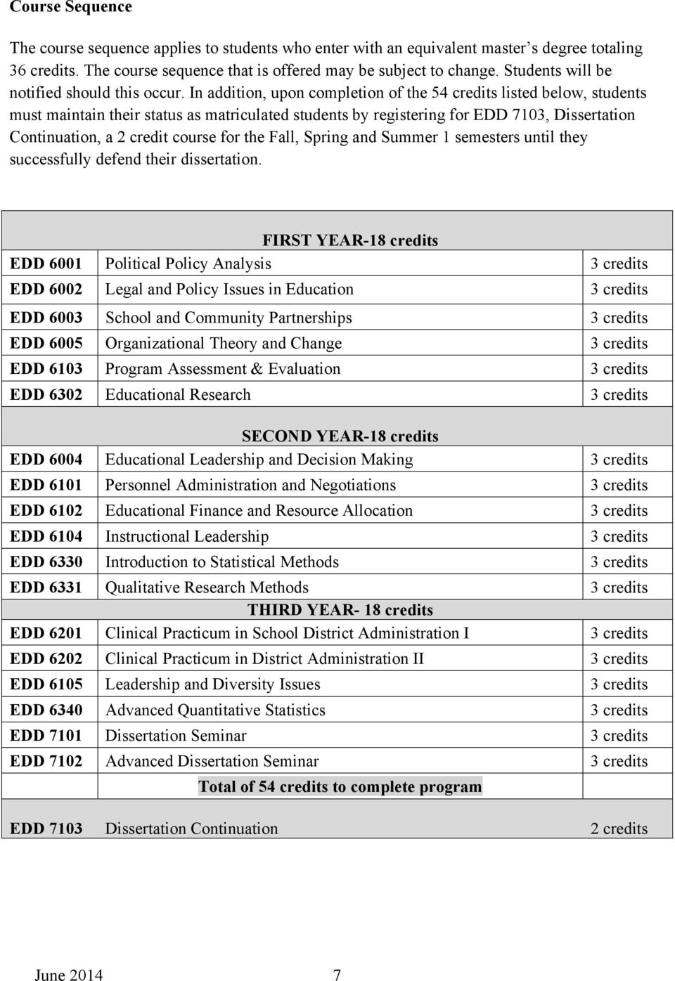 In addition, upon completion of the 54 credits listed below, students must maintain their status as matriculated students by registering for EDD 7103, Dissertation Continuation, a 2 credit course for