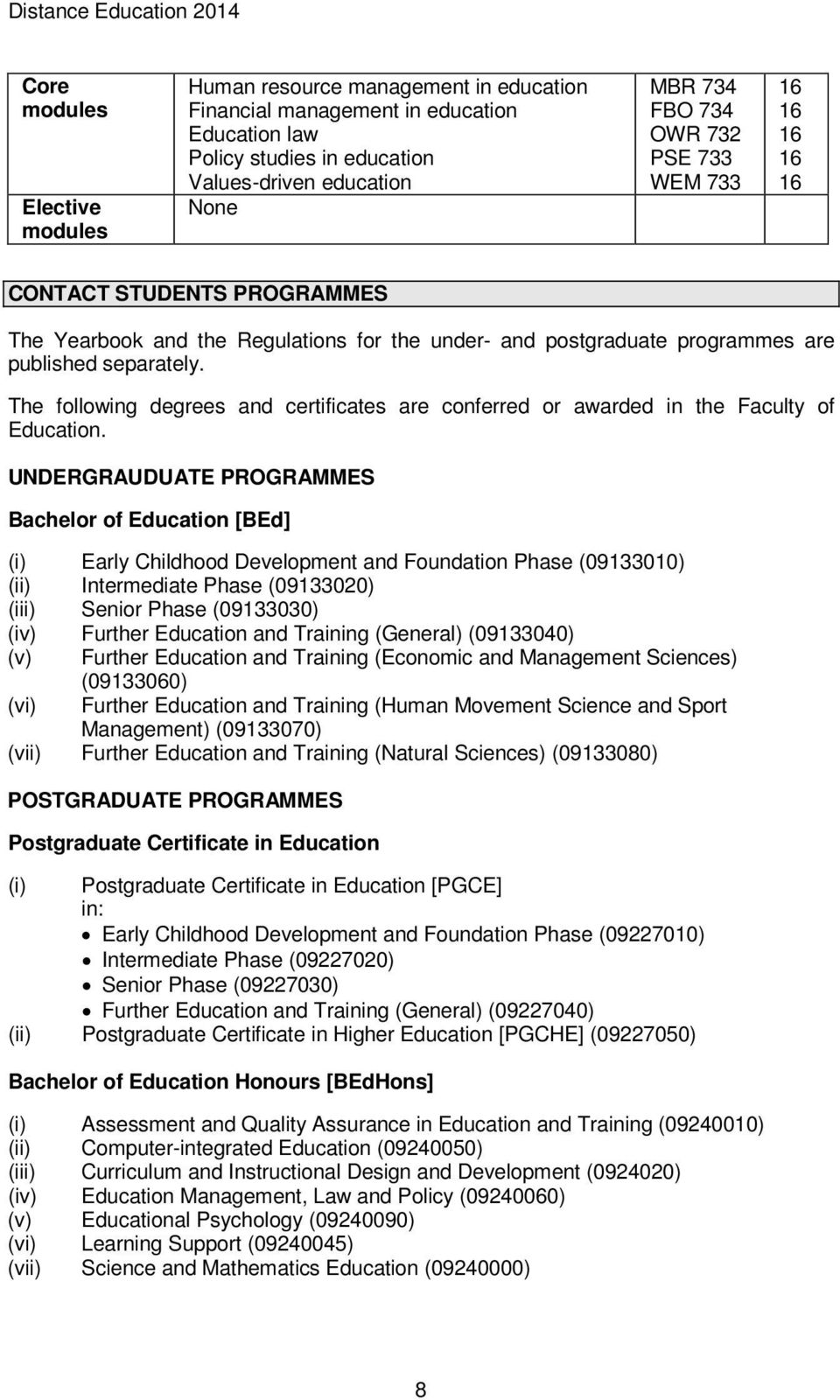 The following degrees and certificates are conferred or awarded in the Faculty of Education.