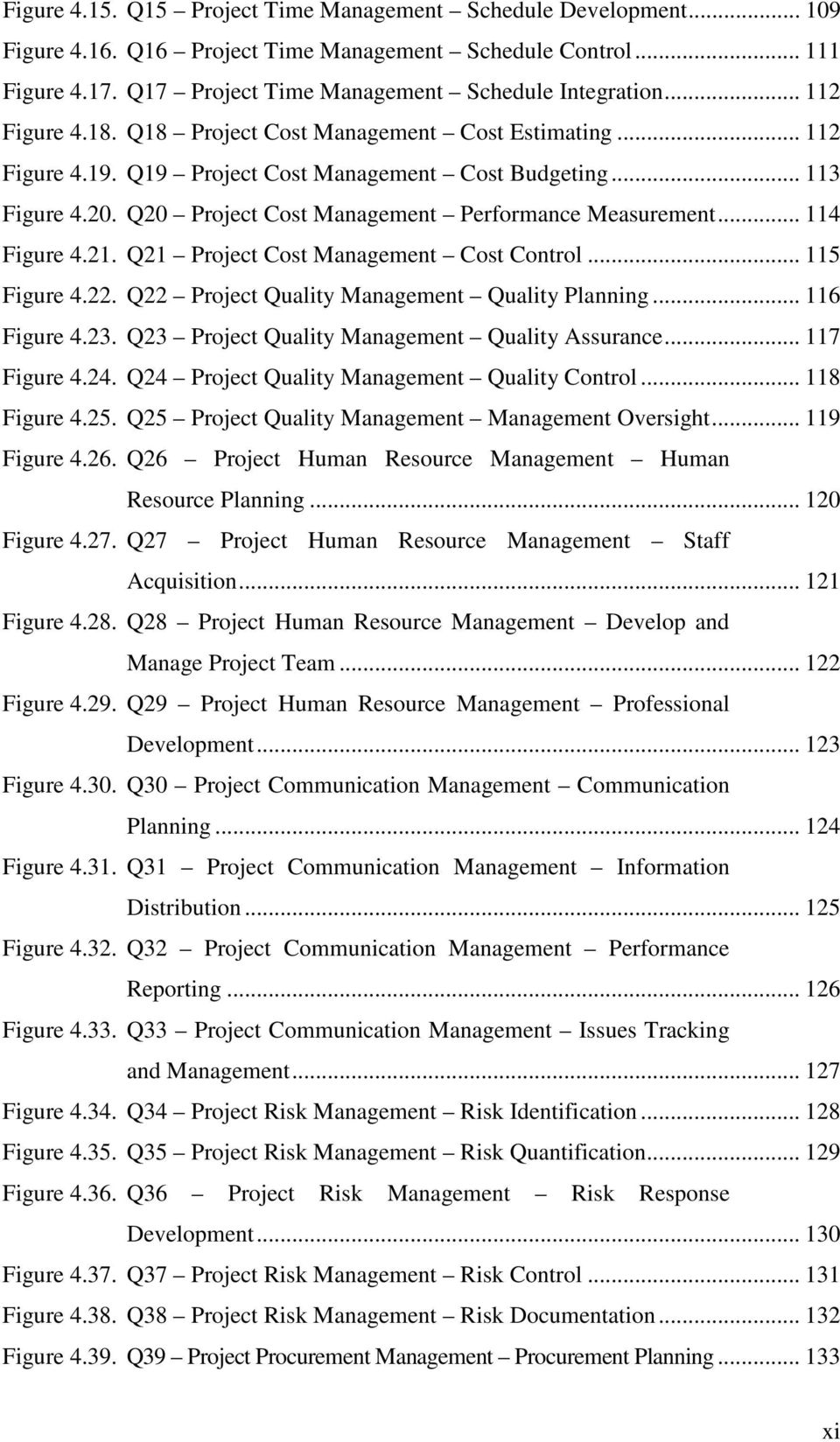 .. 114 Figure 4.21. Q21 Project Cost Management Cost Control... 115 Figure 4.22. Q22 Project Quality Management Quality Planning... 116 Figure 4.23. Q23 Project Quality Management Quality Assurance.