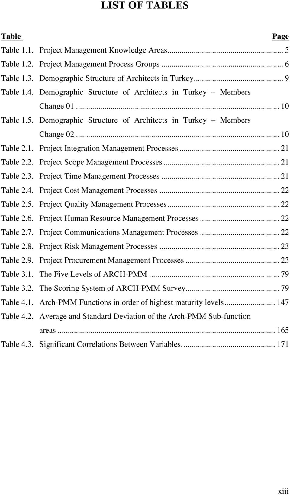 .. 21 Table 2.2. Project Scope Management Processes... 21 Table 2.3. Project Time Management Processes... 21 Table 2.4. Project Cost Management Processes... 22 Table 2.5.