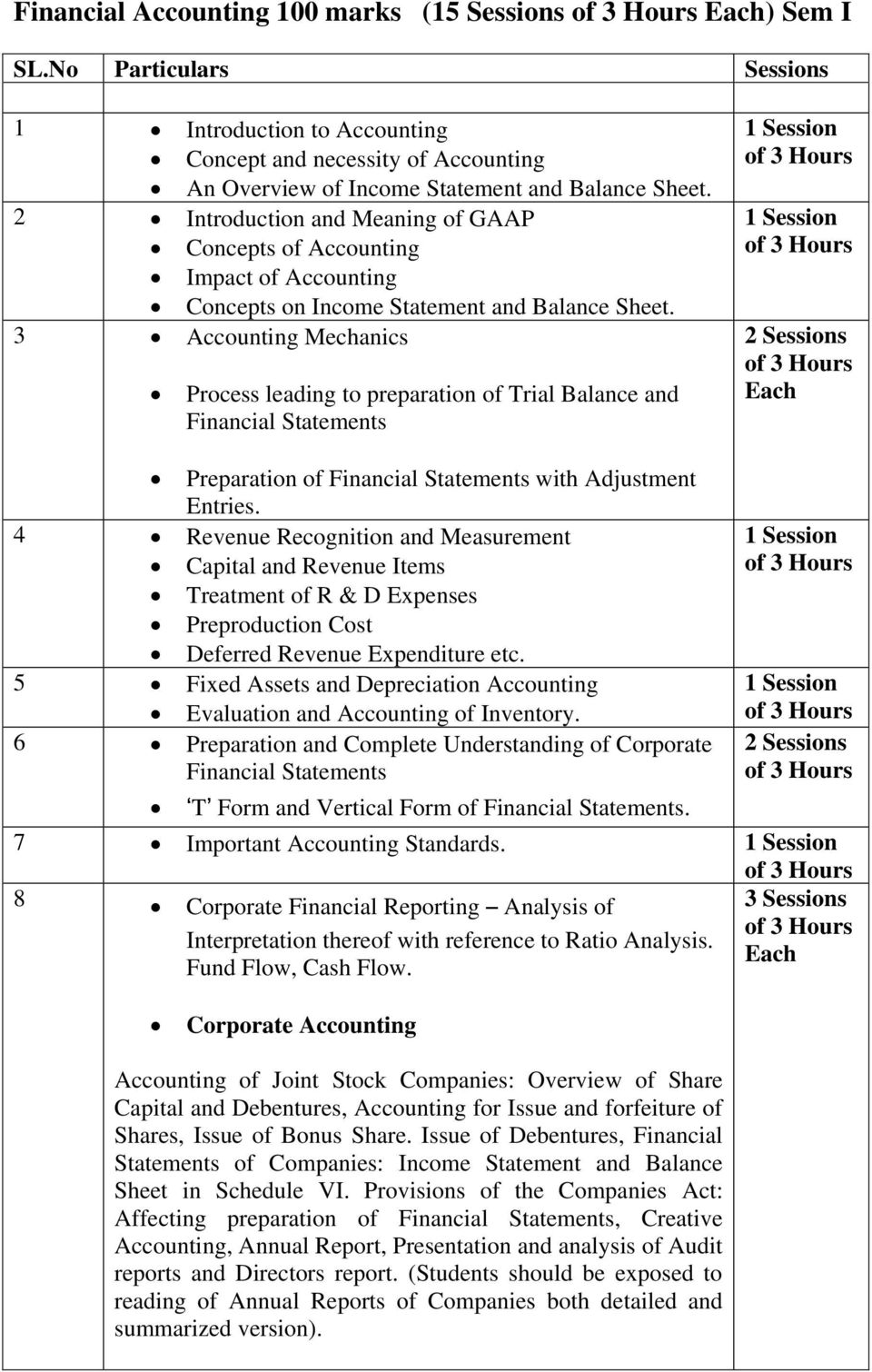 3 Accounting Mechanics Process leading to preparation of Trial Balance and Financial Statements 2 Sessions Each Preparation of Financial Statements with Adjustment Entries.