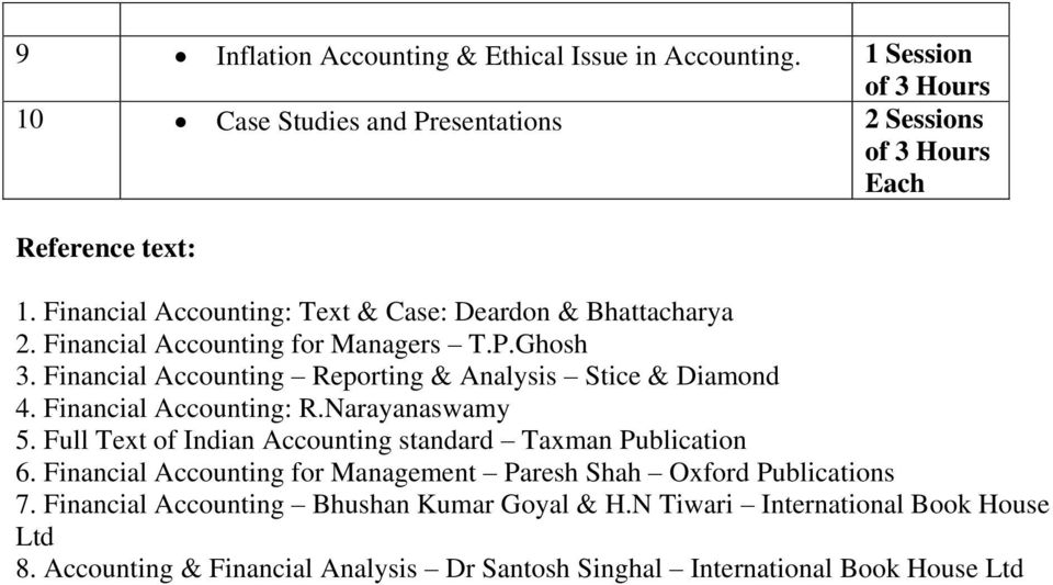 Financial Accounting Reporting & Analysis Stice & Diamond 4. Financial Accounting: R.Narayanaswamy 5.