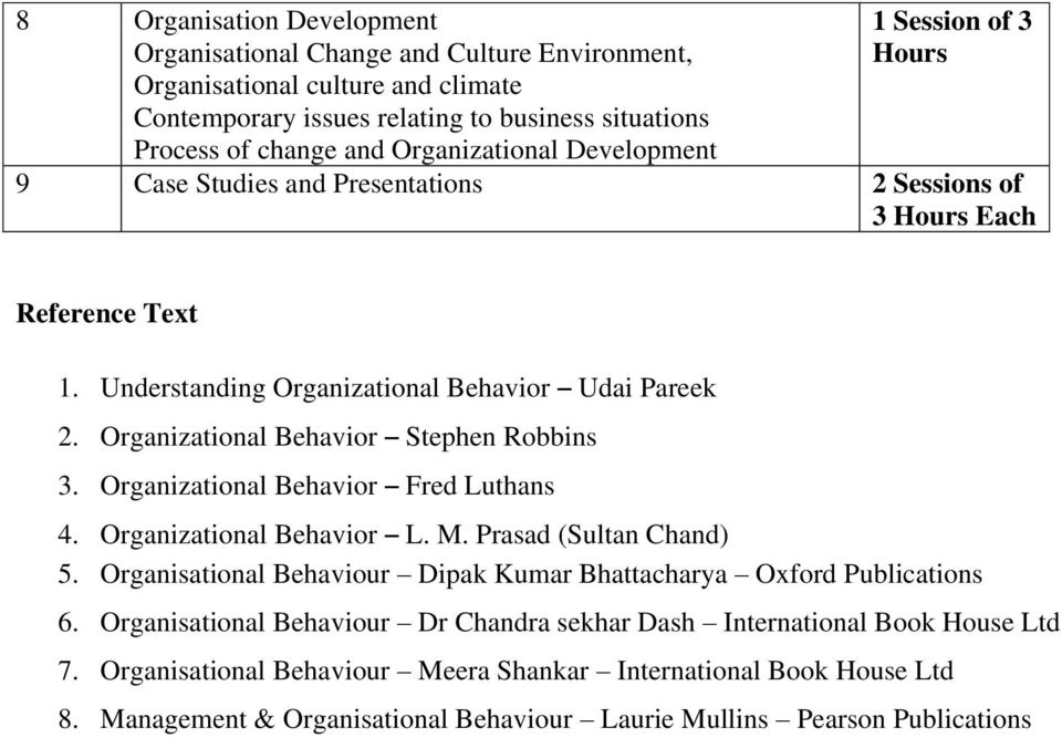 Organizational Behavior Stephen Robbins 3. Organizational Behavior Fred Luthans 4. Organizational Behavior L. M. Prasad (Sultan Chand) 5.