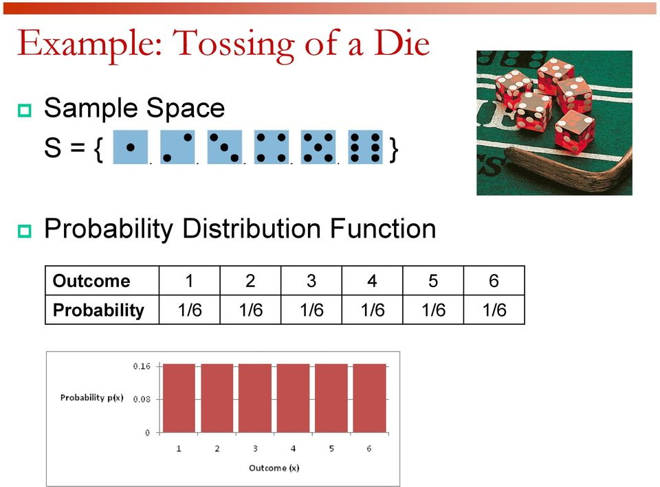 Distribution Function Outcome 1 2