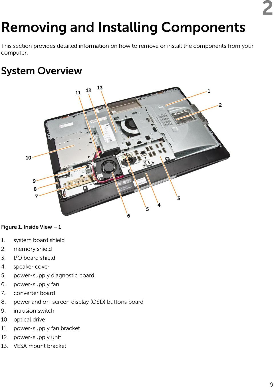 speaker cover 5. power-supply diagnostic board 6. power-supply fan 7. converter board 8.