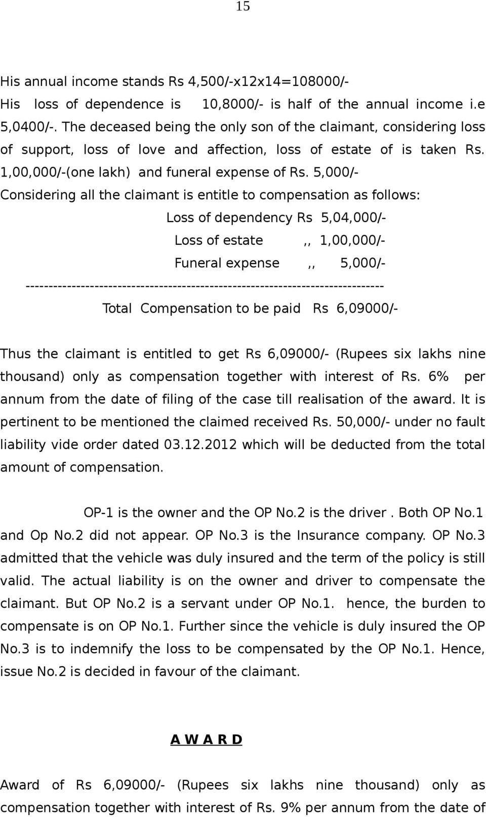 5,000/- Considering all the claimant is entitle to compensation as follows: Loss of dependency Rs 5,04,000/- Loss of estate,, 1,00,000/- Funeral expense,, 5,000/-