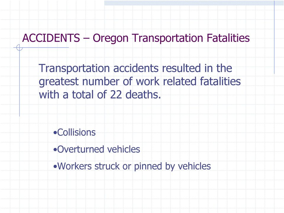 number of work related fatalities with a total of 22