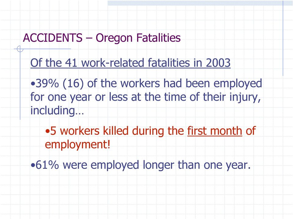 less at the time of their injury, including 5 workers killed