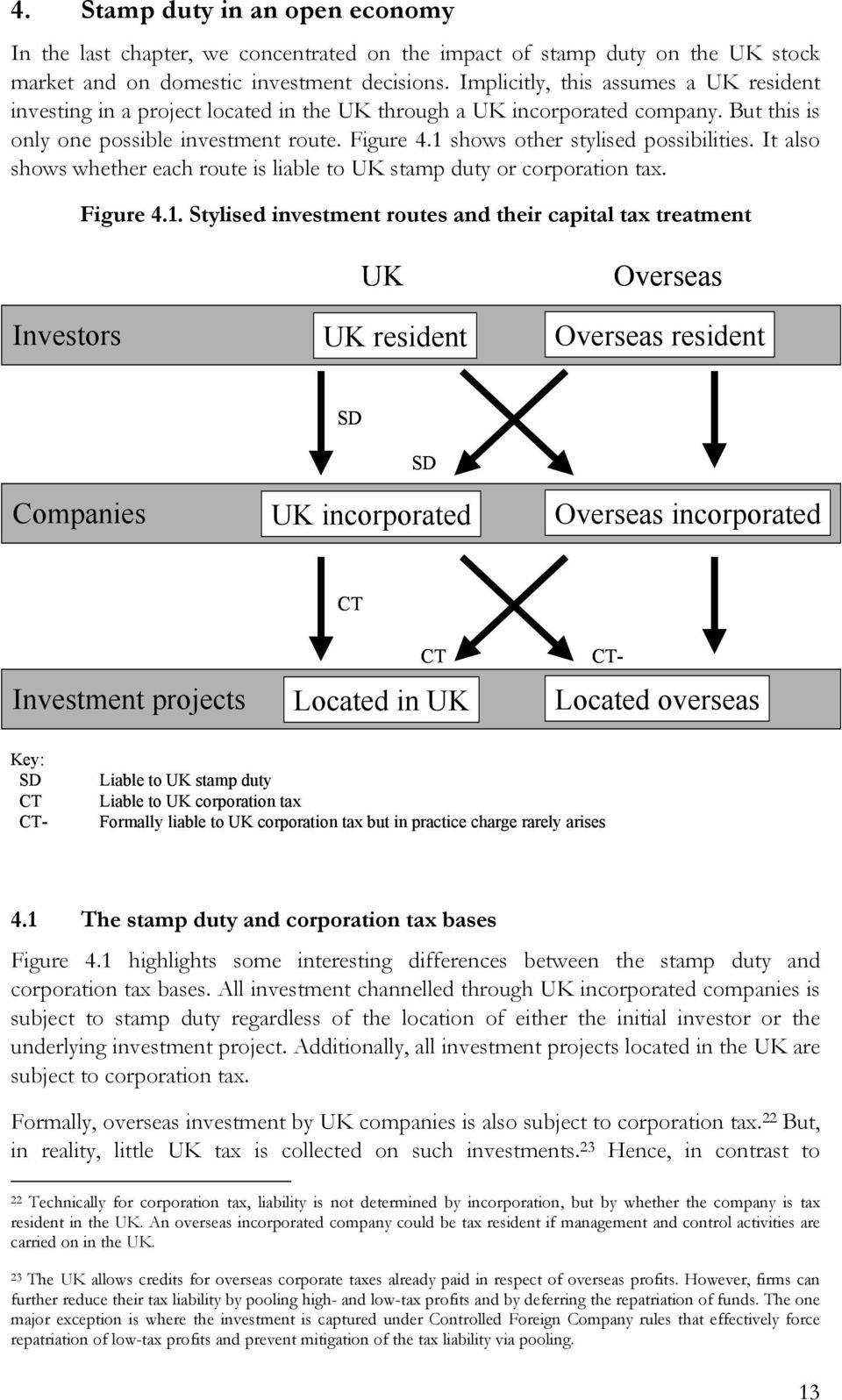 1 shows other stylised possibilities. It also shows whether each route is liable to UK stamp duty or corporation tax. Figure 4.1. Stylised investment routes and their capital tax treatment Investors