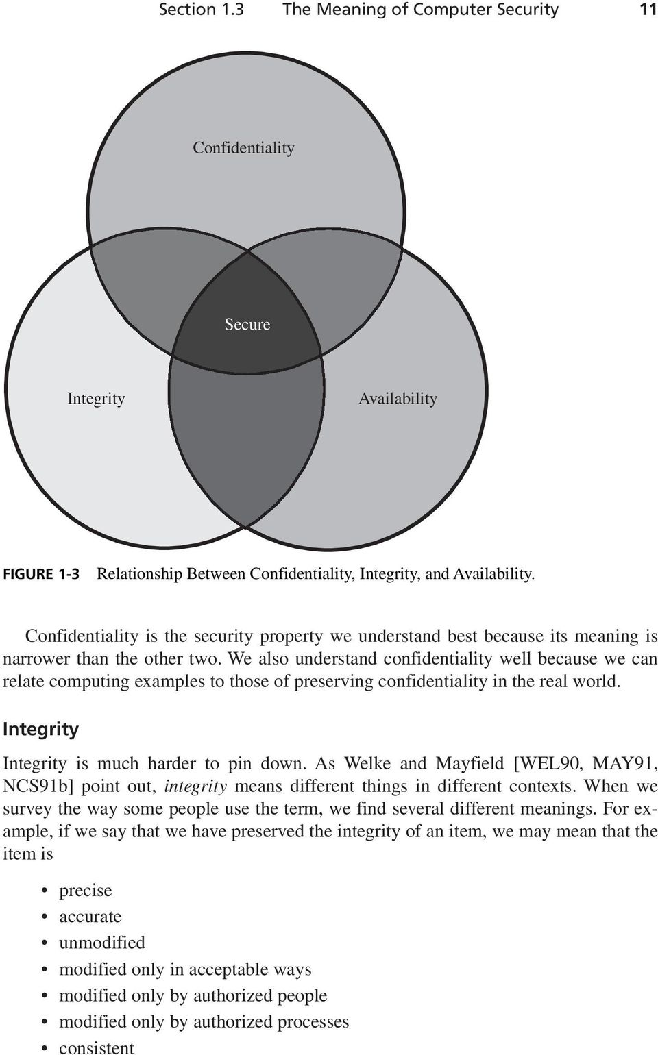 We also understand confidentiality well because we can relate computing examples to those of preserving confidentiality in the real world. Integrity Integrity is much harder to pin down.