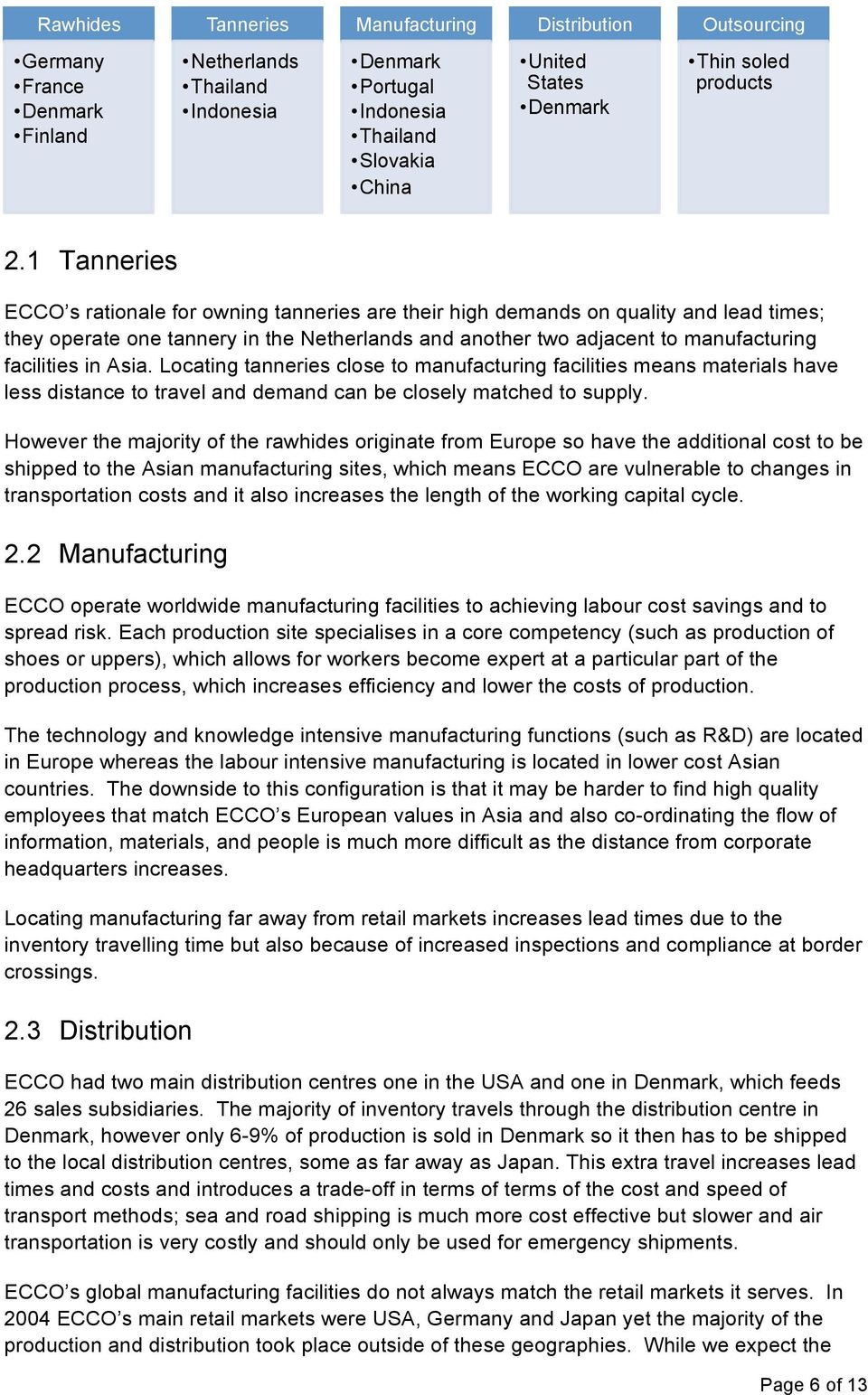 ecco a s global value chain management The fully integrated value chain tied up significant capital and management attention in tanneries and production facilities, which could have been used to strengthen the branding and marketing of ecco's shoes.