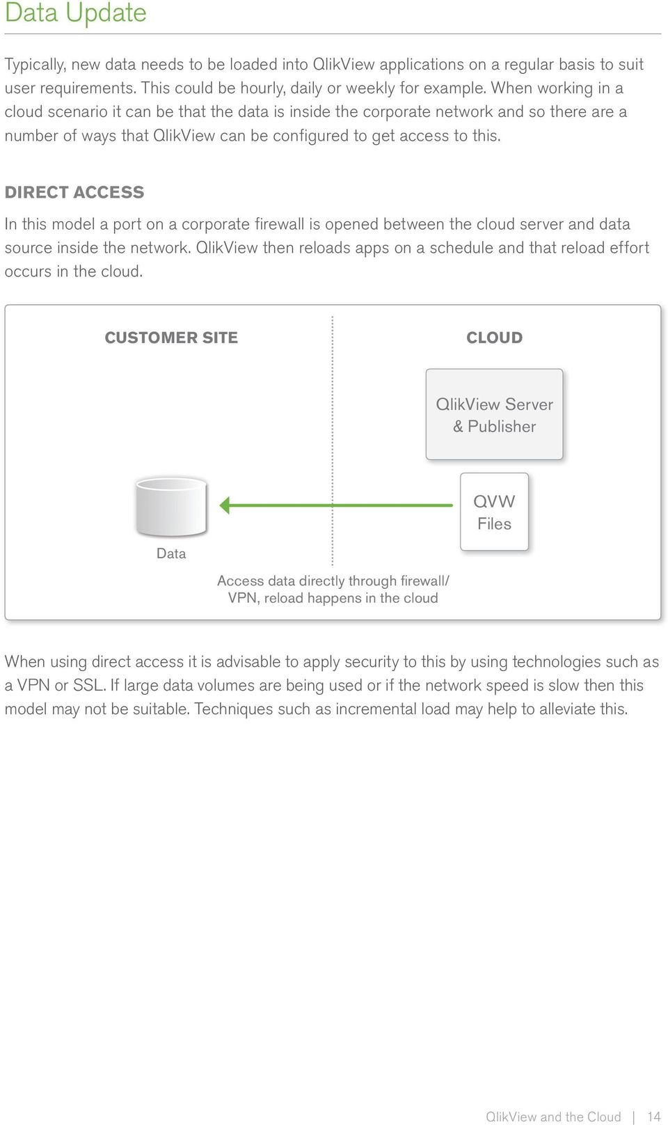 DIRECT ACCESS In this model a port on a corporate firewall is opened between the cloud server and data source inside the network.