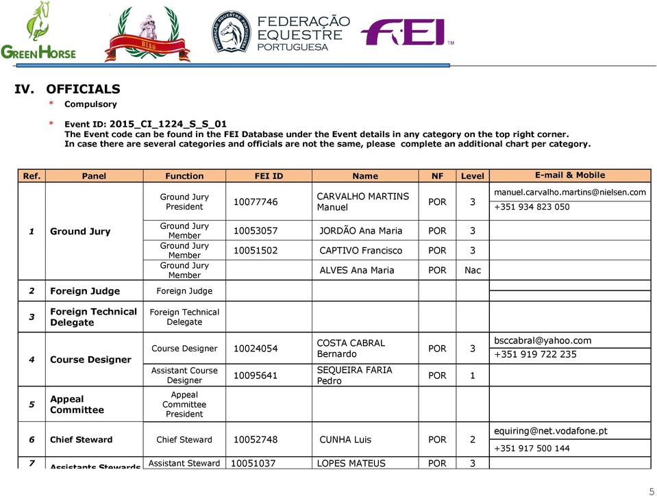 Panel Function FEI ID Name NF Level E-mail & Mobile Ground Jury President 10077746 CARVALHO MARTINS Manuel POR 3 manuel.carvalho.martins@nielsen.