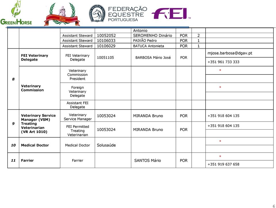 pt +351 961 733 333 8 Veterinary Commission President * Veterinary Commission Foreign Veterinary Delegate * Assistant FEI Delegate 9 Veterinary Service Manager (VSM) Treating