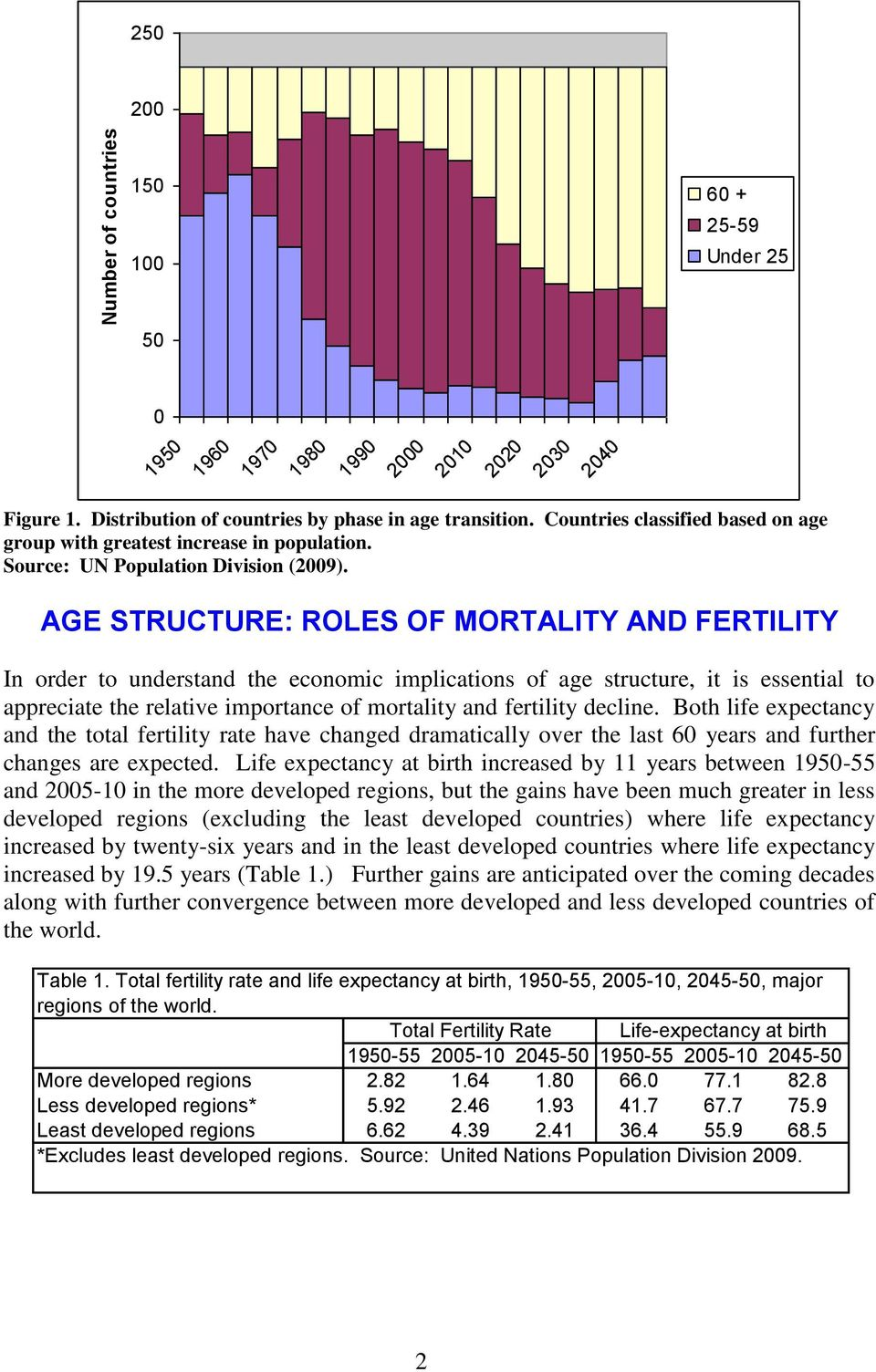 AGE STRUCTURE: ROLES OF MORTALITY AND FERTILITY In order to understand the economic implications of age structure, it is essential to appreciate the relative importance of mortality and fertility