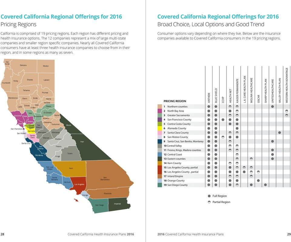 Nearly all Covered California consumers have at least three health insurance companies to choose from in their region, and in some regions as many as seven.