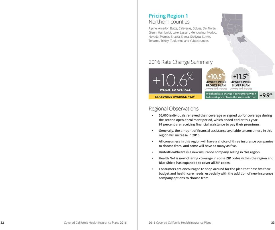 5 % BRONZE PLAN SILVER PLAN Weighted rate change if consumers switch to lowest-price plan in the same metal tier: +9.