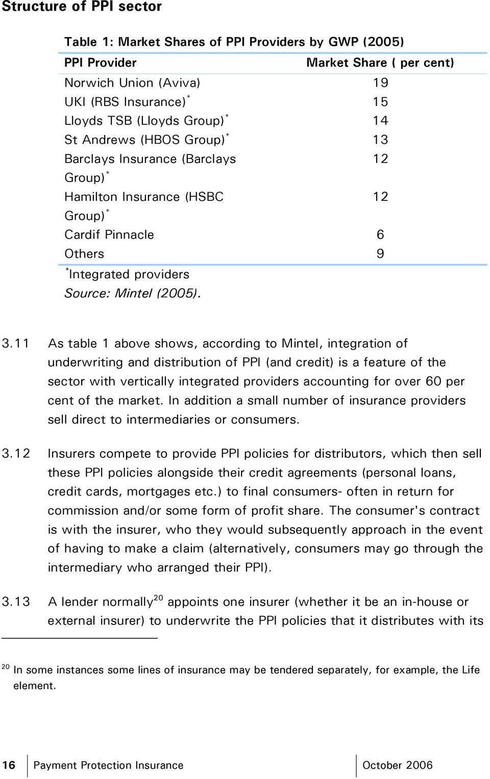 11 As table 1 above shows, according to Mintel, integration of underwriting and distribution of PPI (and credit) is a feature of the sector with vertically integrated providers accounting for over 60