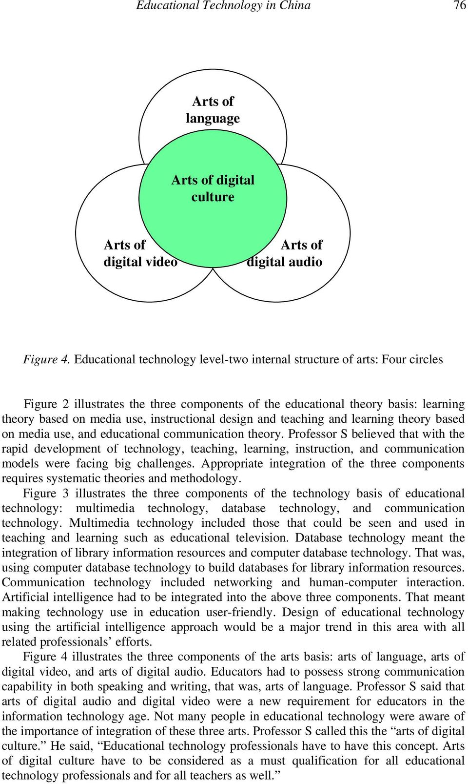 design and teaching and learning theory based on media use, and educational communication theory.