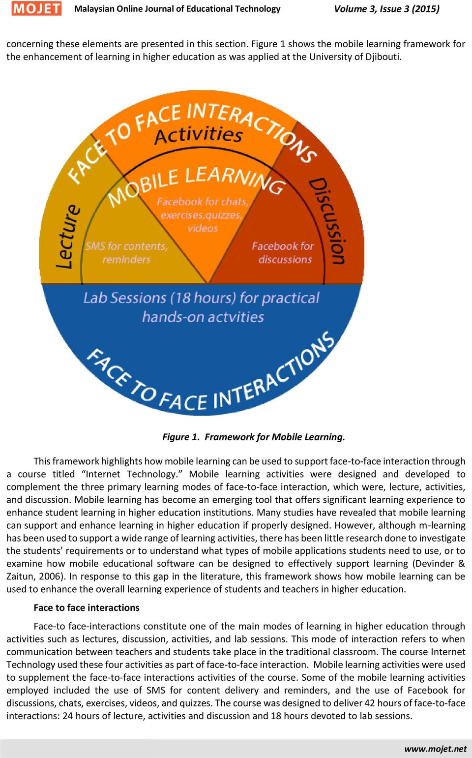 Mobile learning activities were designed and developed to complement the three primary learning modes of face-to-face interaction, which were, lecture, activities, and discussion.