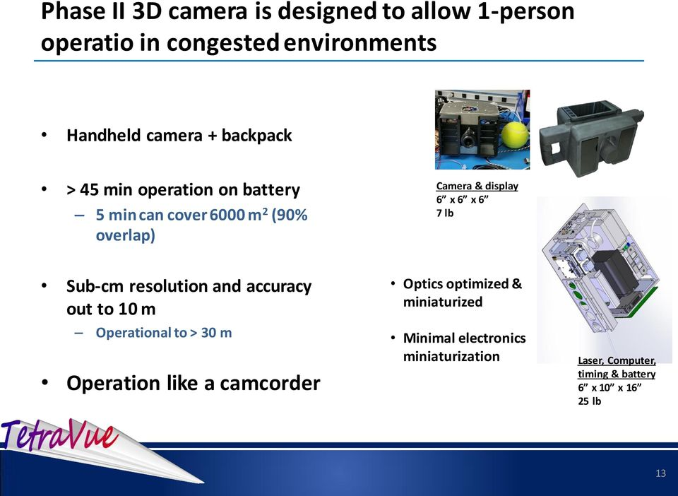 lb Sub-cm resolution and accuracy out to 10 m Operational to > 30 m Operation like a camcorder Optics