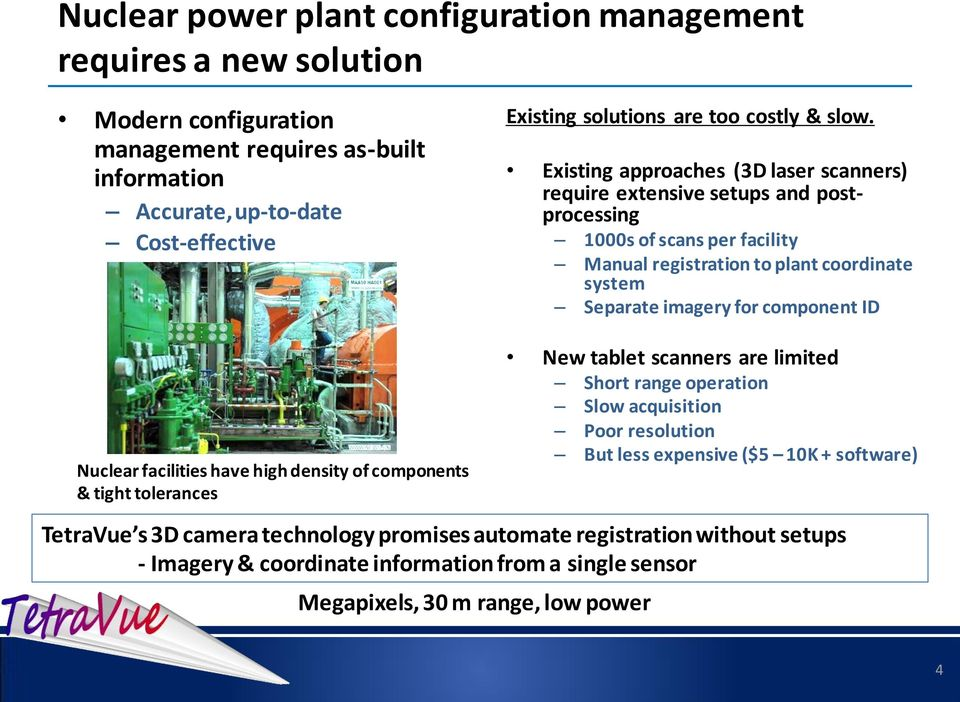 30 m range, low power Existing solutions are too costly & slow.