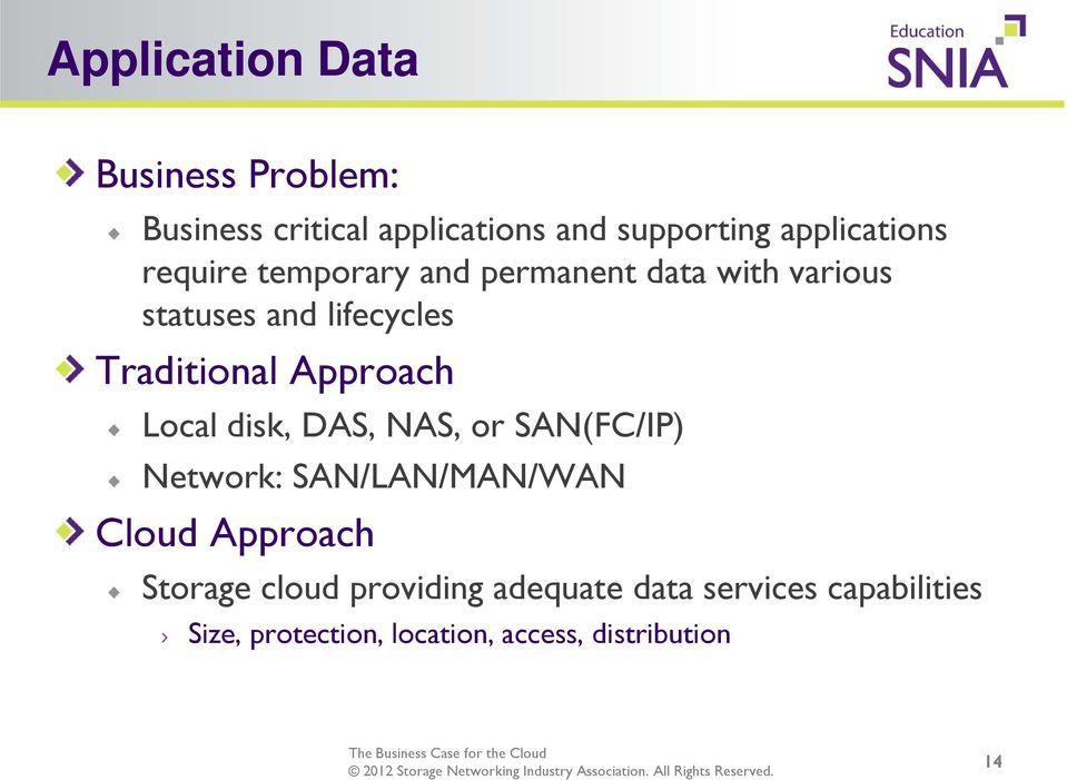 Approach Local disk, DAS, NAS, or SAN(FC/IP) Network: SAN/LAN/MAN/WAN Cloud Approach Storage