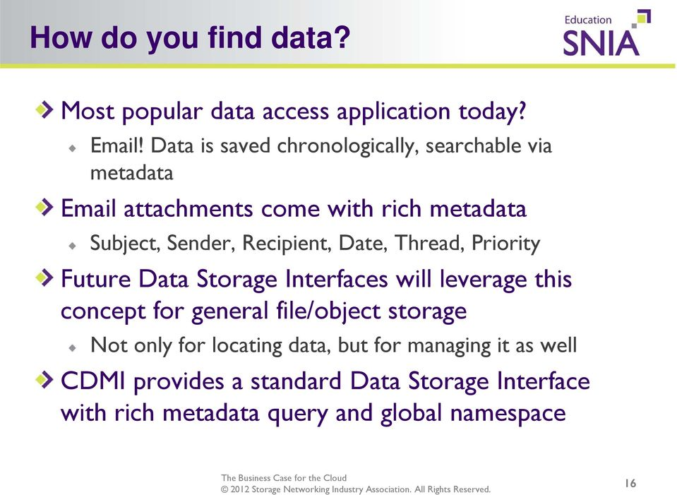 Recipient, Date, Thread, Priority Future Data Storage Interfaces will leverage this concept for general file/object