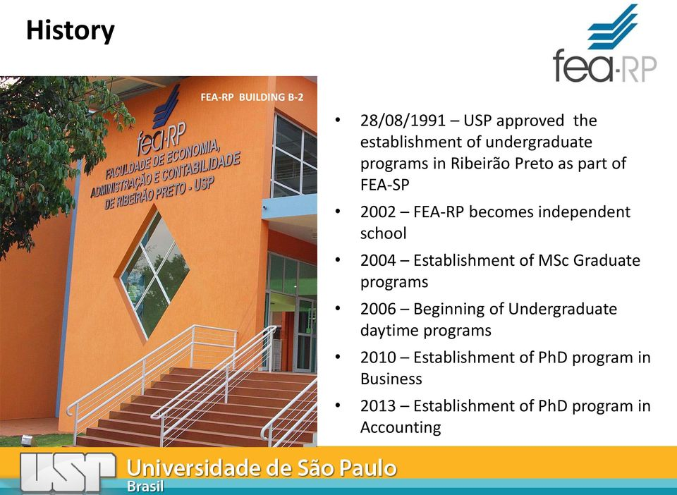 Establishment of MSc Graduate programs 2006 Beginning of Undergraduate daytime programs